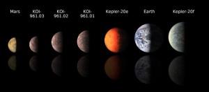 Pienimmätlöytdetyt eksoplaneetat suhteessa maahan.