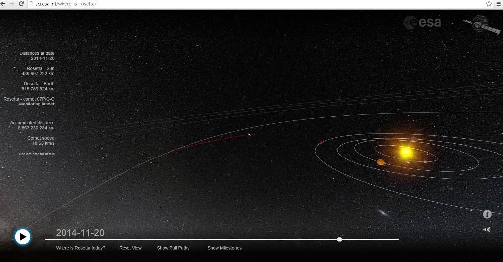 Rosetta – Sinne mutta ei takaisin