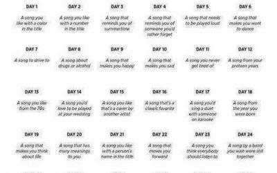 Joulukalenterin luukku 20: 30 days of music